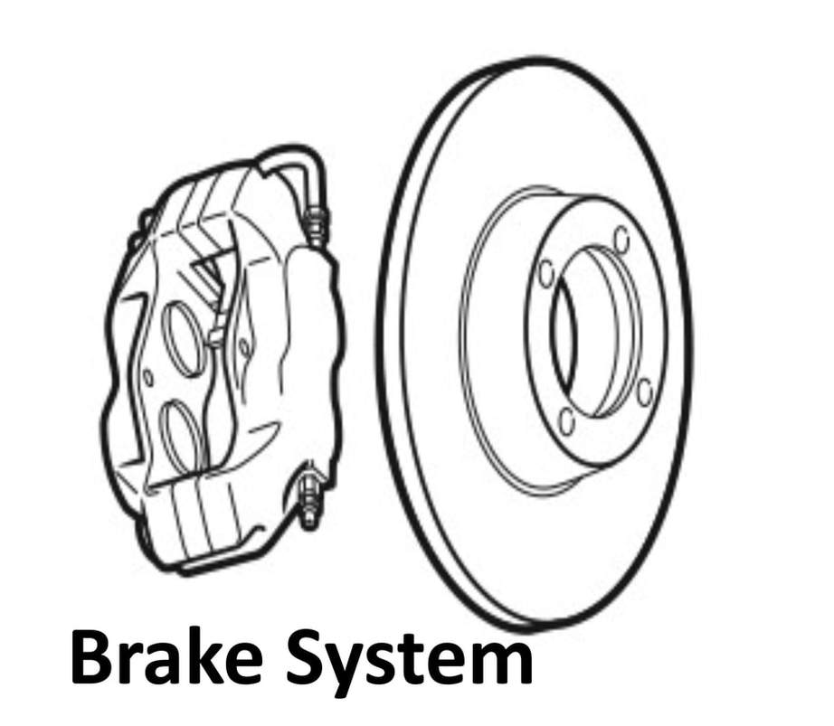 Brakes Ol Phartz Partz British Car Parts And Accessories